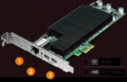 TERA2220 host card (RJ45 edition) incl. 1 year Teradici Workstation Access 3292C001101TERA2220